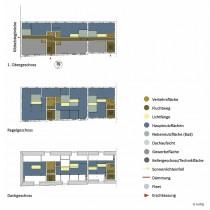 asdfg - HSE - Wohnen in der Speicherstadt