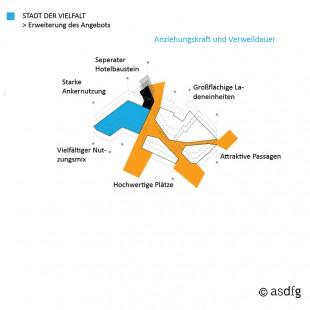 asdfg-architekten-PAB-Projektentwicklung-Ansgaritor-Bremen-004