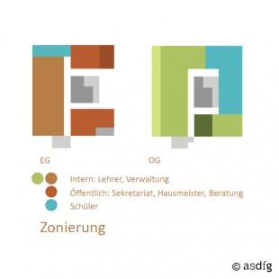 asdfg-architekten-SPS--Schulbau-Potsdamer-Strasse-007