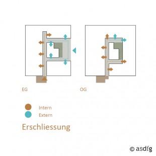 asdfg-architekten-SPS--Schulbau-Potsdamer-Strasse-008