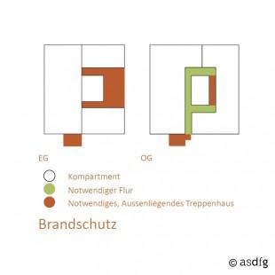 asdfg-architekten-SPS--Schulbau-Potsdamer-Strasse-009